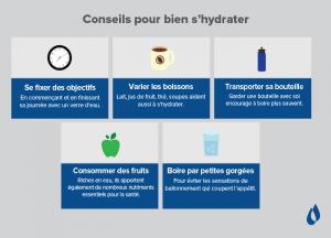 Attention au risque de déshydratation en période d'été